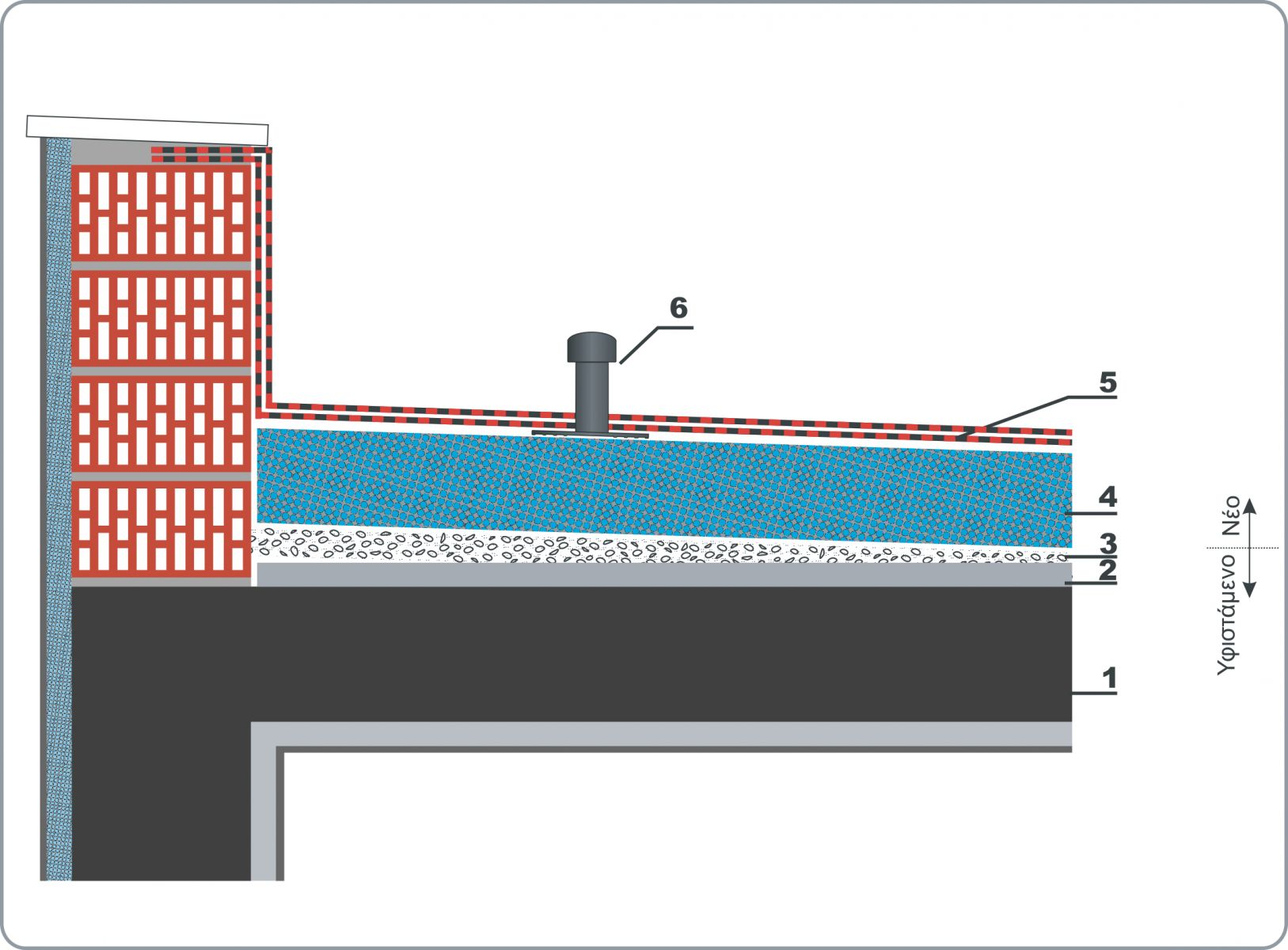 3. Thermal and water insulation of existing roof